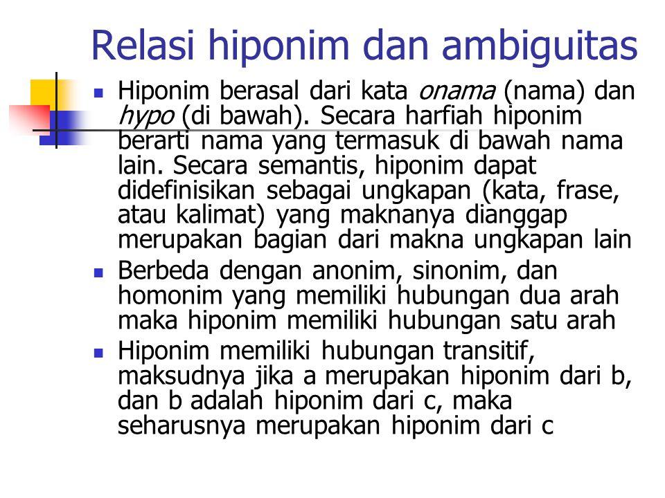 Relasi hiponim dan ambiguitas
