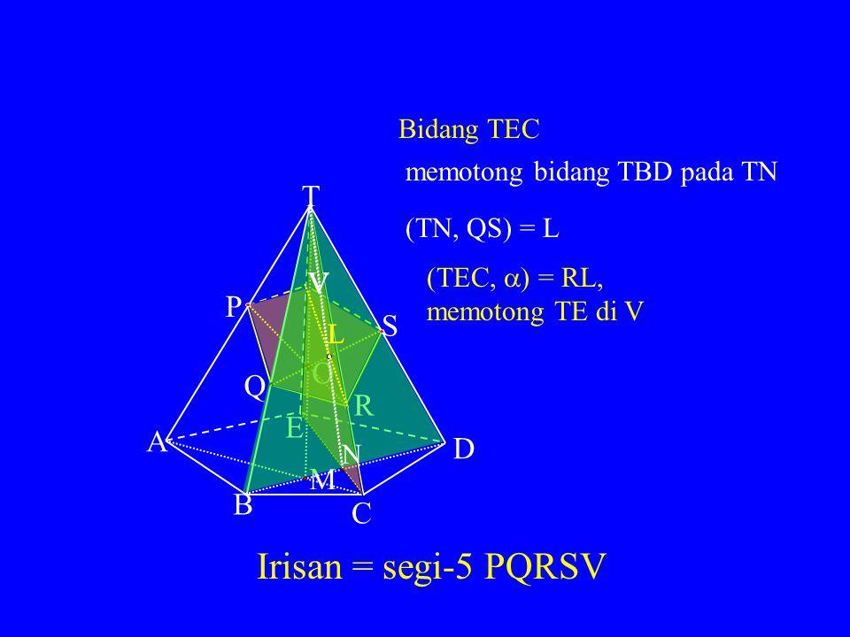 Irisan = segi-5 PQRSV T V V V P S O Q R E A D M B C Bidang TEC