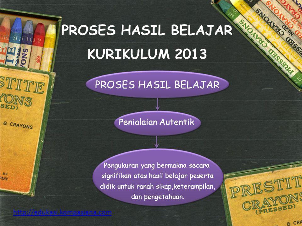 PROSES HASIL BELAJAR KURIKULUM 2013