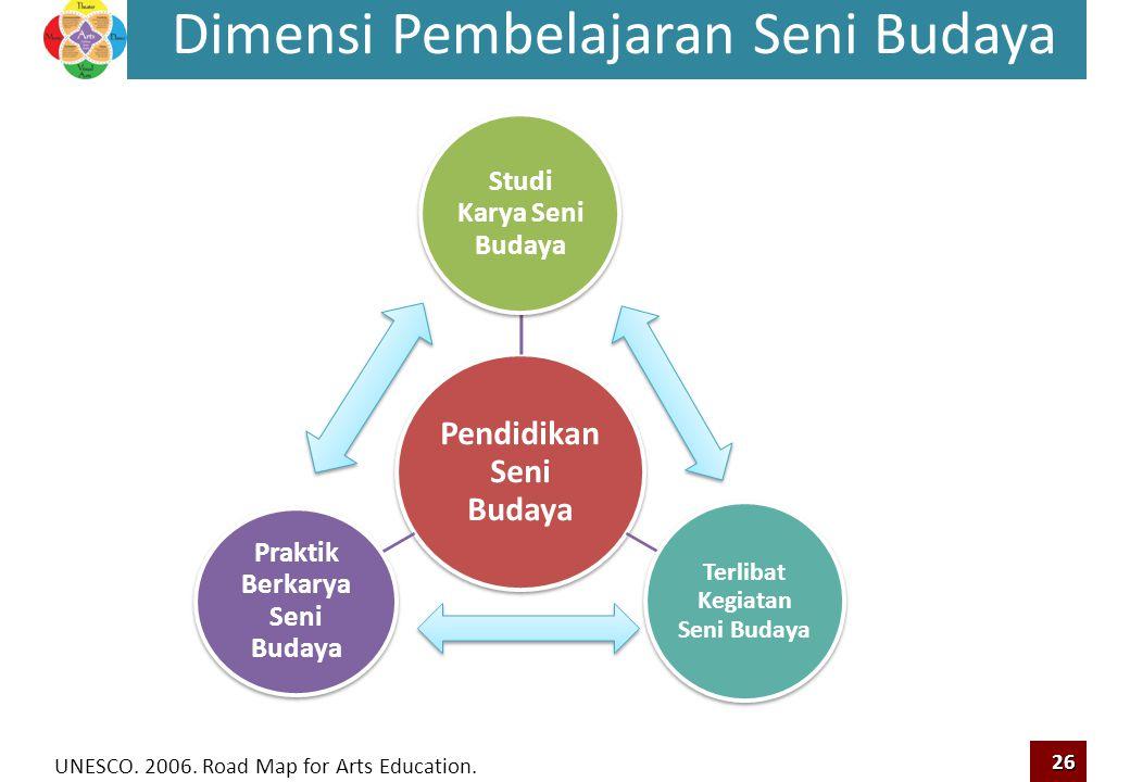 Dimensi Pembelajaran Seni Budaya