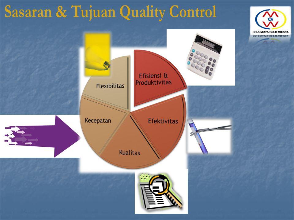 Sasaran & Tujuan Quality Control