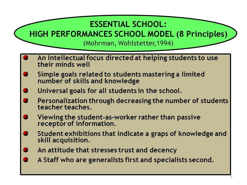 HIGH PERFORMANCES SCHOOL MODEL (8 Principles)