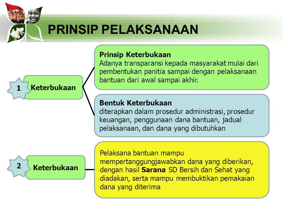 PRINSIP PELAKSANAAN Prinsip Keterbukaan