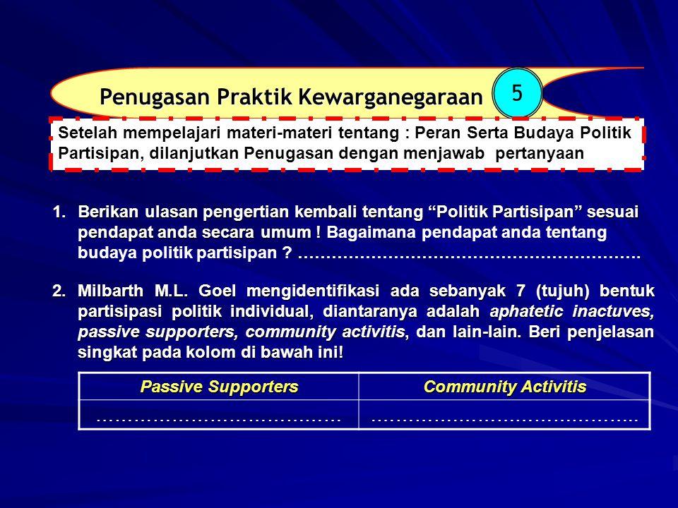 Penugasan Praktik Kewarganegaraan