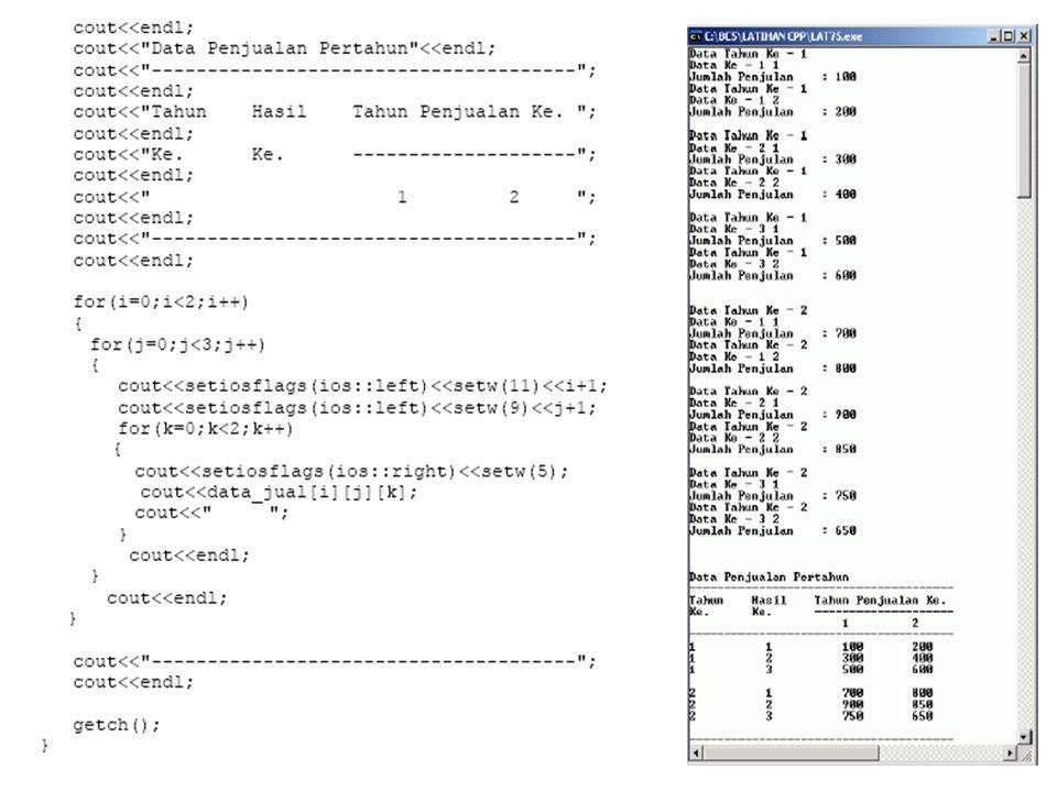 Tipe Data : u/ menyatakan tipe data yg digunakan