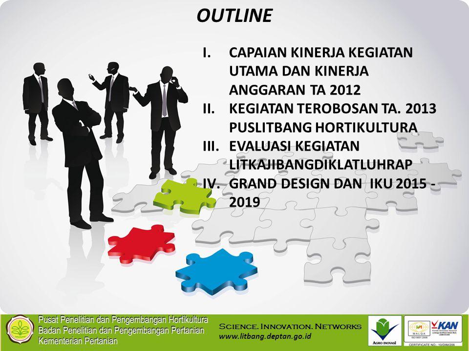 OUTLINE CAPAIAN KINERJA KEGIATAN UTAMA DAN KINERJA ANGGARAN TA 2012