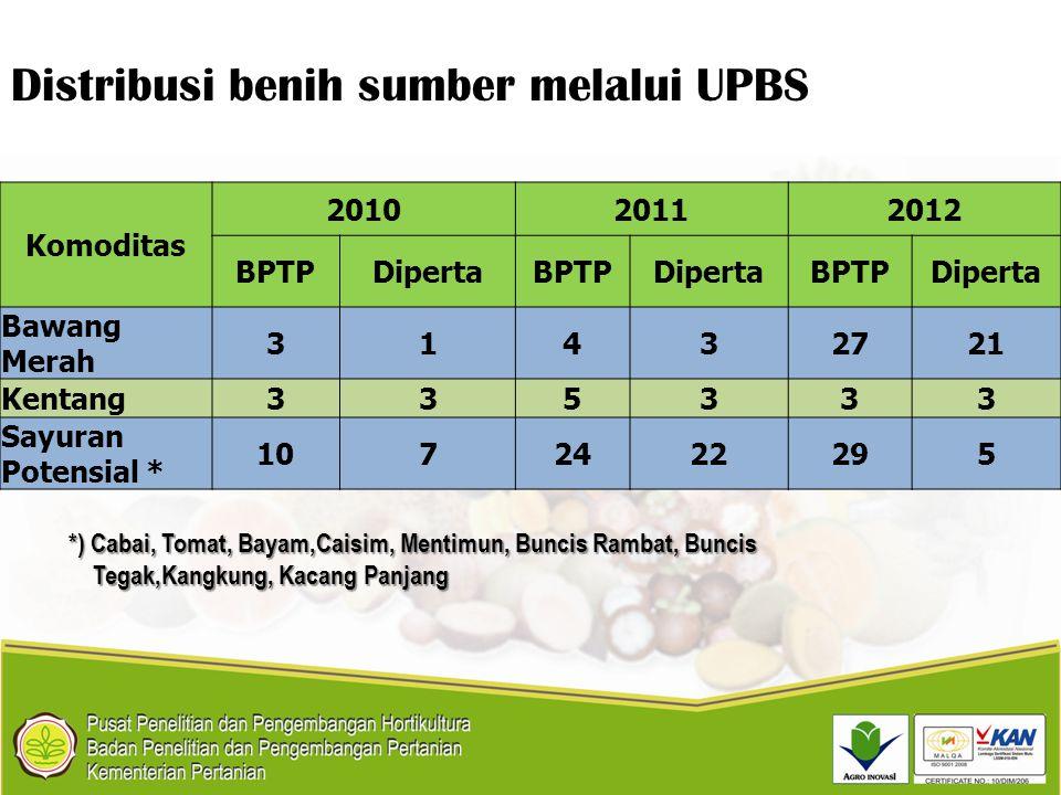 Distribusi benih sumber melalui UPBS