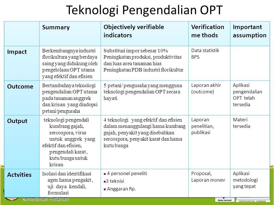 Teknologi Pengendalian OPT