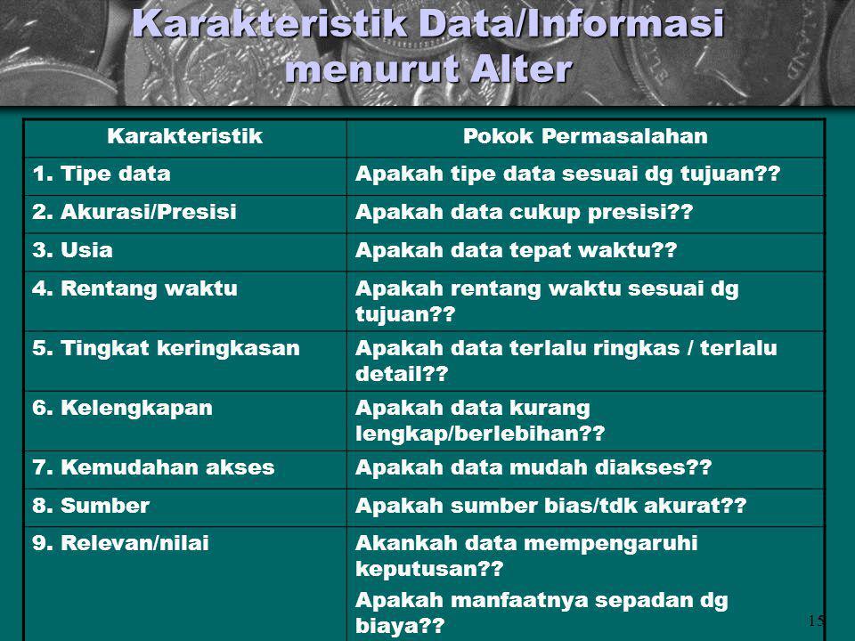 Karakteristik Data/Informasi menurut Alter