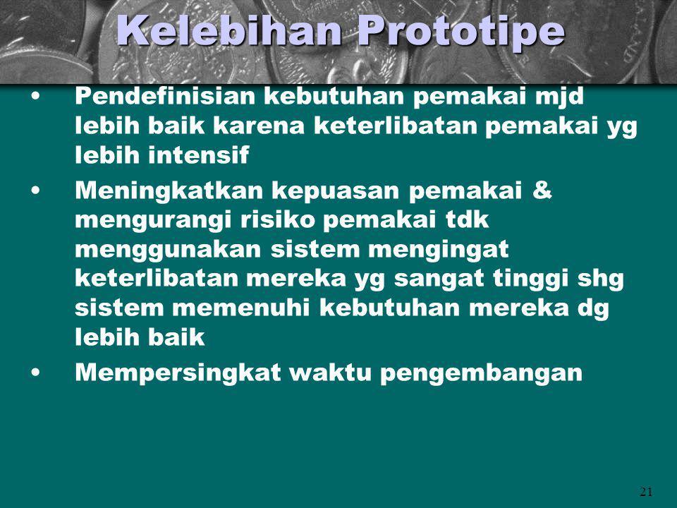 Kelebihan Prototipe Pendefinisian kebutuhan pemakai mjd lebih baik karena keterlibatan pemakai yg lebih intensif.