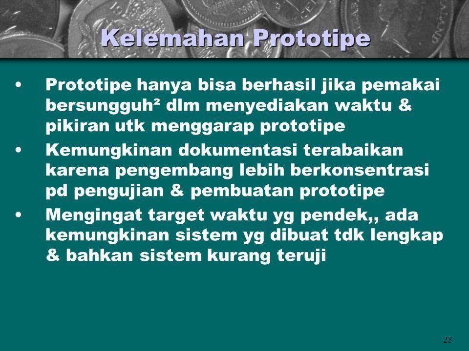 Kelemahan Prototipe Prototipe hanya bisa berhasil jika pemakai bersungguh² dlm menyediakan waktu & pikiran utk menggarap prototipe.