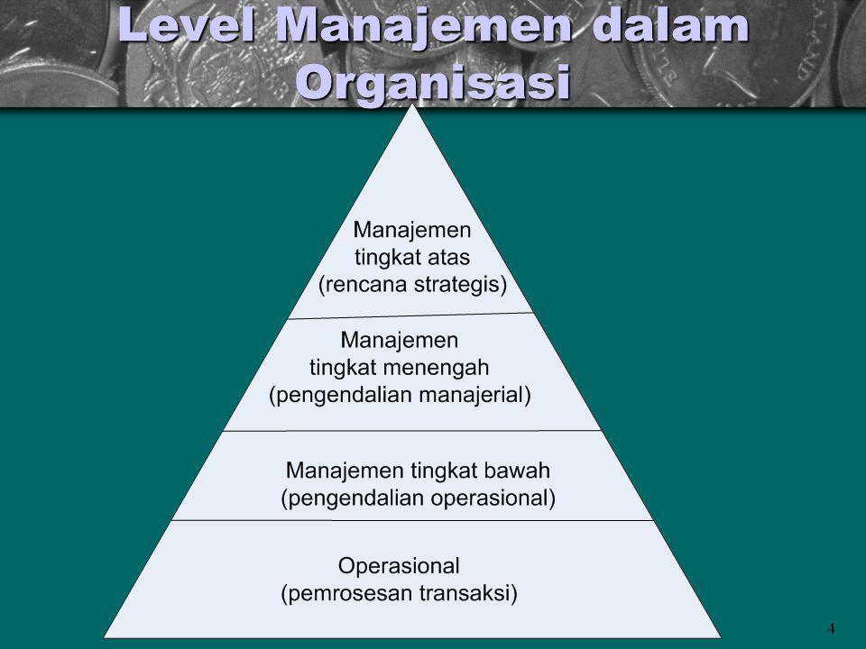 Level Manajemen dalam Organisasi