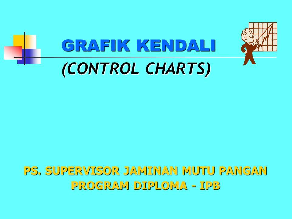 GRAFIK KENDALI (CONTROL CHARTS)