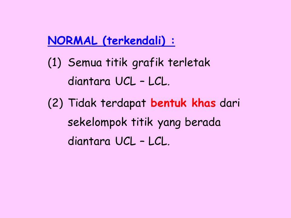 NORMAL (terkendali) : (1) Semua titik grafik terletak diantara UCL – LCL.