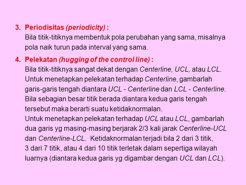 3. Periodisitas (periodicity) :