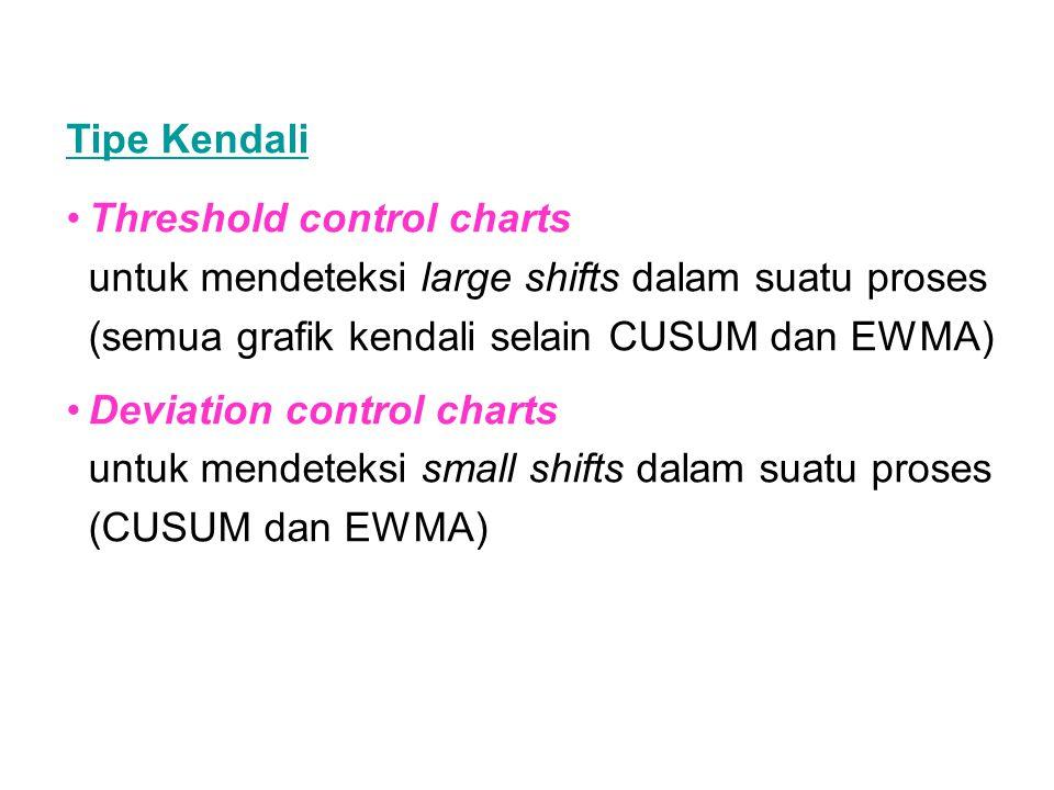 Tipe Kendali Threshold control charts. untuk mendeteksi large shifts dalam suatu proses (semua grafik kendali selain CUSUM dan EWMA)