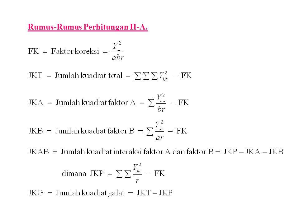 Rumus-Rumus Perhitungan II-A.