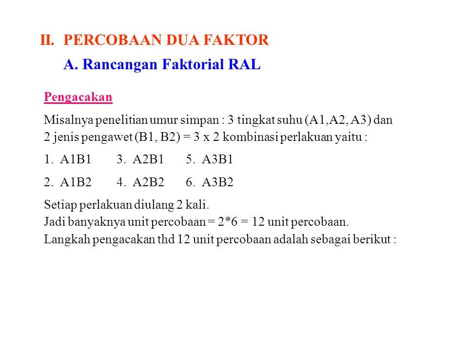II. PERCOBAAN DUA FAKTOR A. Rancangan Faktorial RAL
