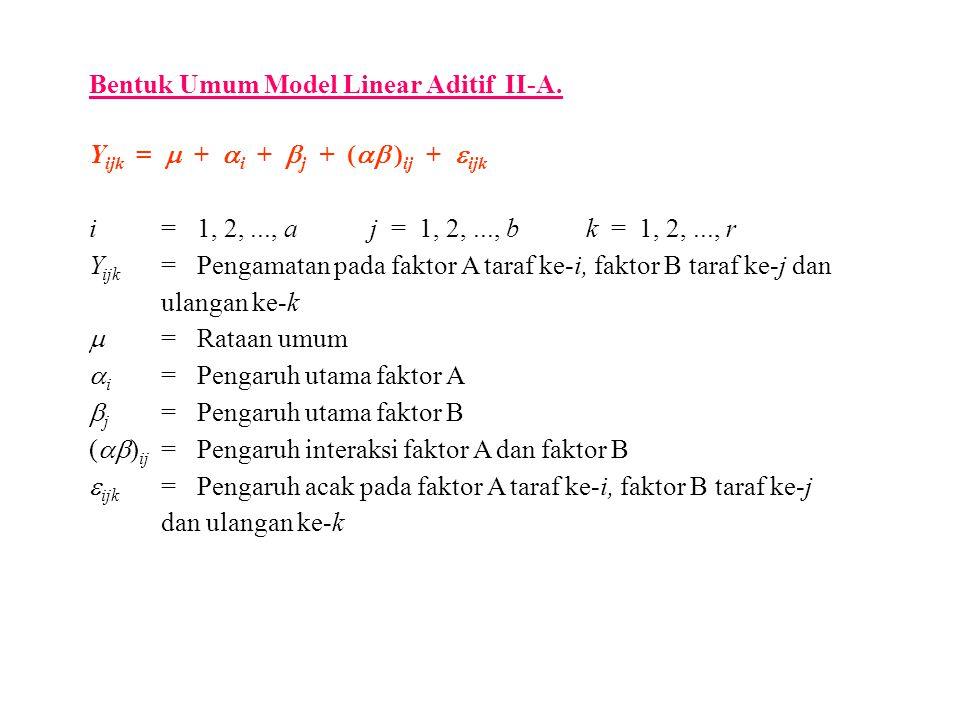 Bentuk Umum Model Linear Aditif II-A.