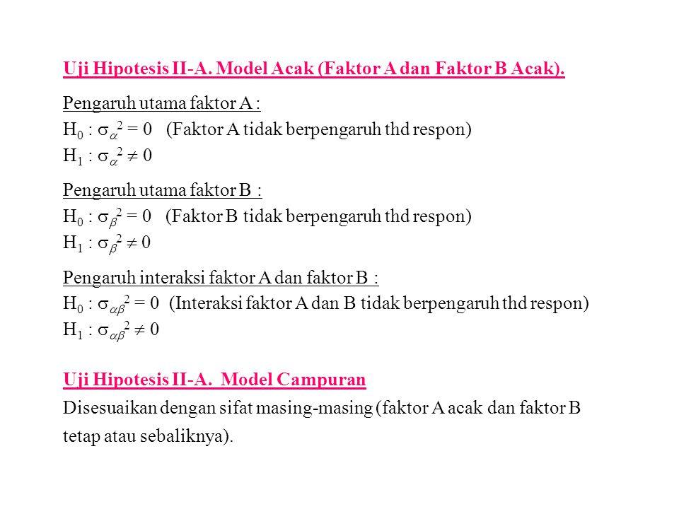 Uji Hipotesis II-A. Model Acak (Faktor A dan Faktor B Acak).
