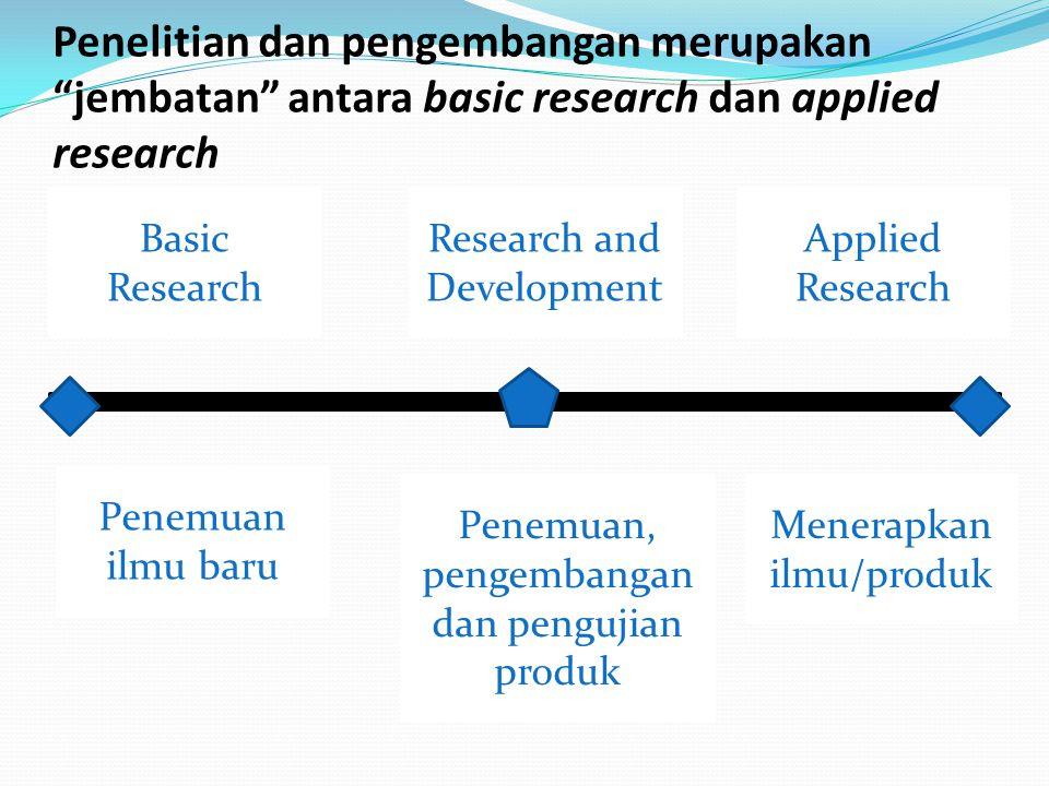 Penelitian dan pengembangan merupakan jembatan antara basic research dan applied research