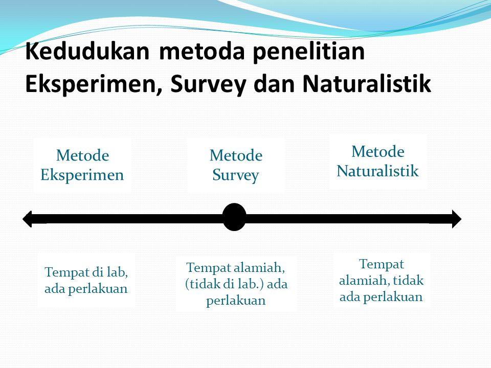 Kedudukan metoda penelitian Eksperimen, Survey dan Naturalistik