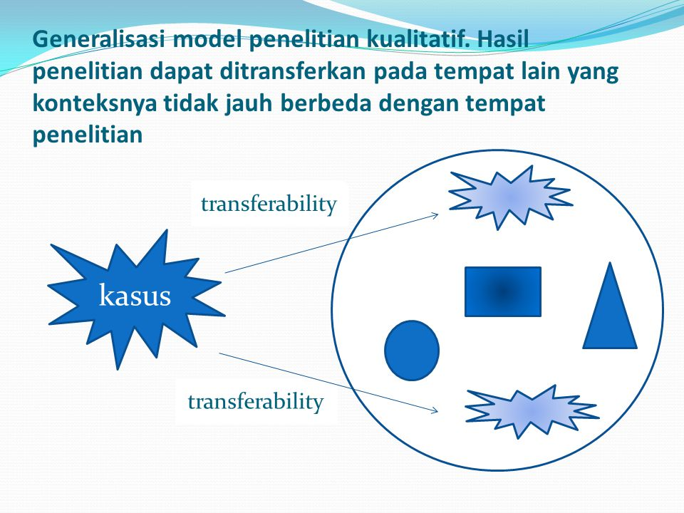 Generalisasi model penelitian kualitatif