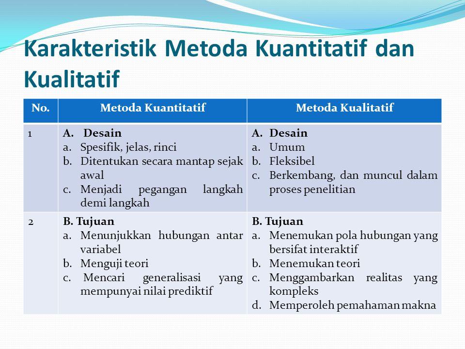 Karakteristik Metoda Kuantitatif dan Kualitatif