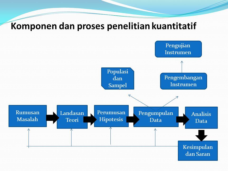 Komponen dan proses penelitian kuantitatif