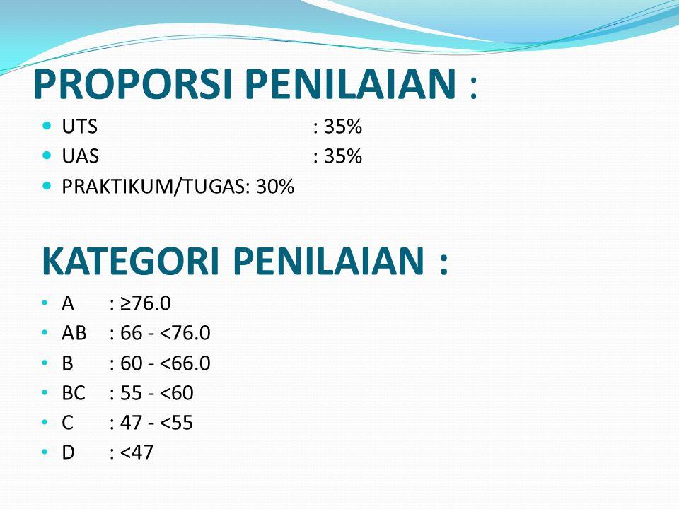 PROPORSI PENILAIAN : KATEGORI PENILAIAN : UTS : 35% UAS : 35%