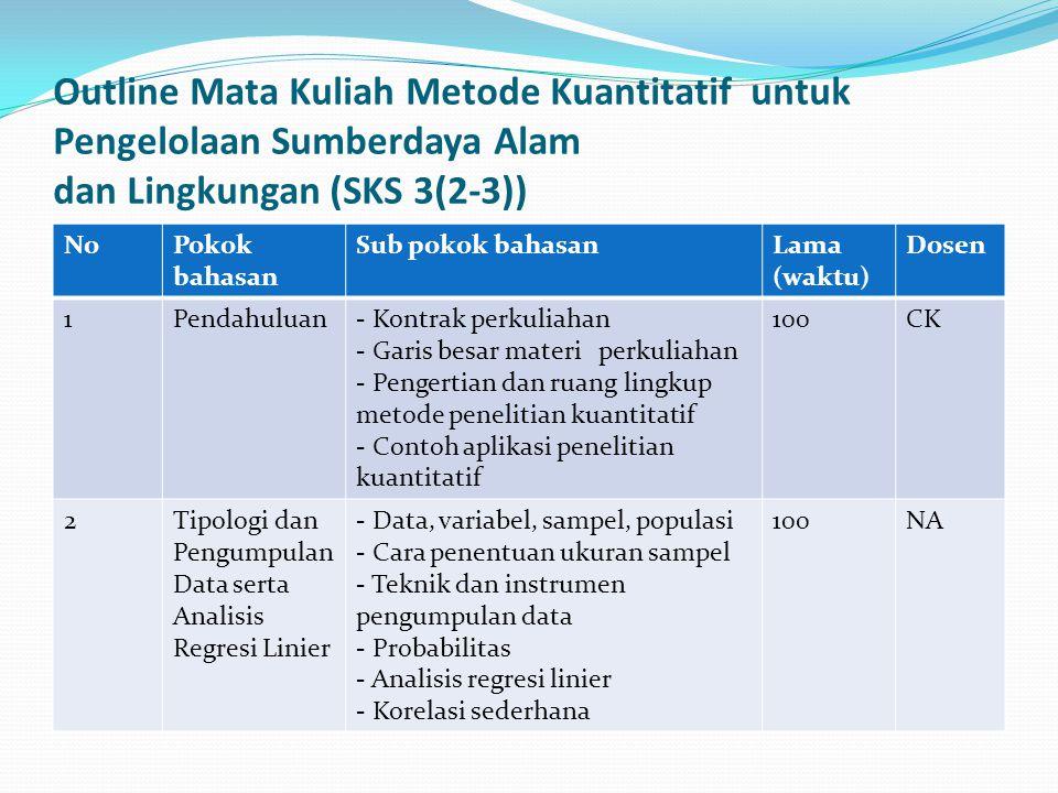 Outline Mata Kuliah Metode Kuantitatif untuk Pengelolaan Sumberdaya Alam dan Lingkungan (SKS 3(2-3))