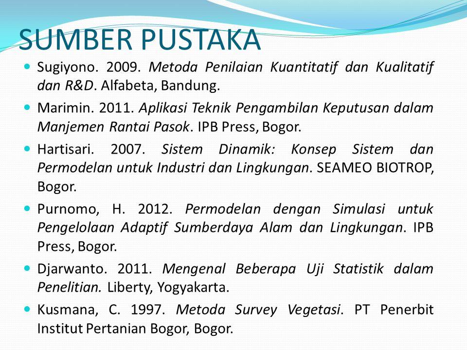 SUMBER PUSTAKA Sugiyono. 2009. Metoda Penilaian Kuantitatif dan Kualitatif dan R&D. Alfabeta, Bandung.