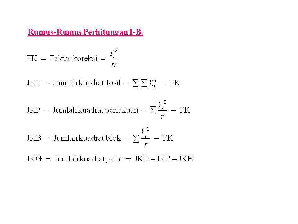 Rumus-Rumus Perhitungan I-B.