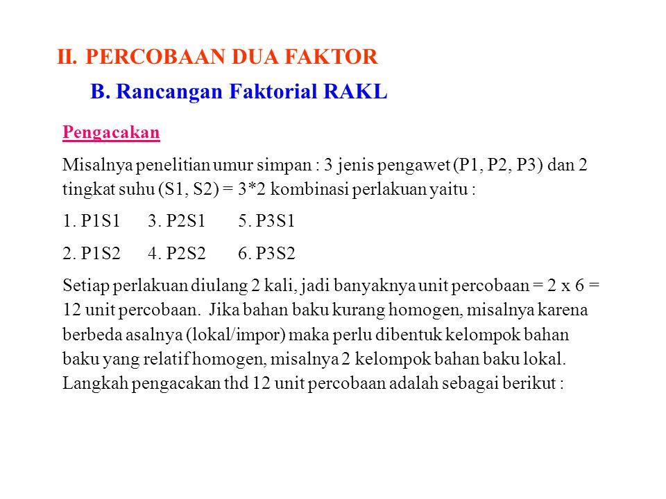 II. PERCOBAAN DUA FAKTOR B. Rancangan Faktorial RAKL