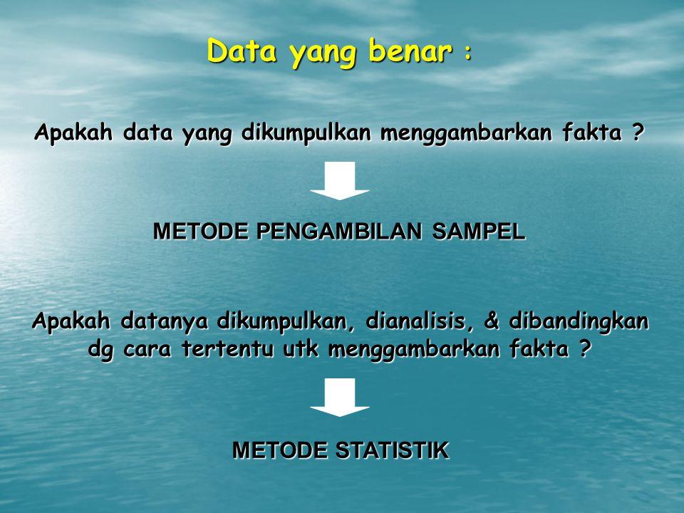 Data yang benar : Apakah data yang dikumpulkan menggambarkan fakta