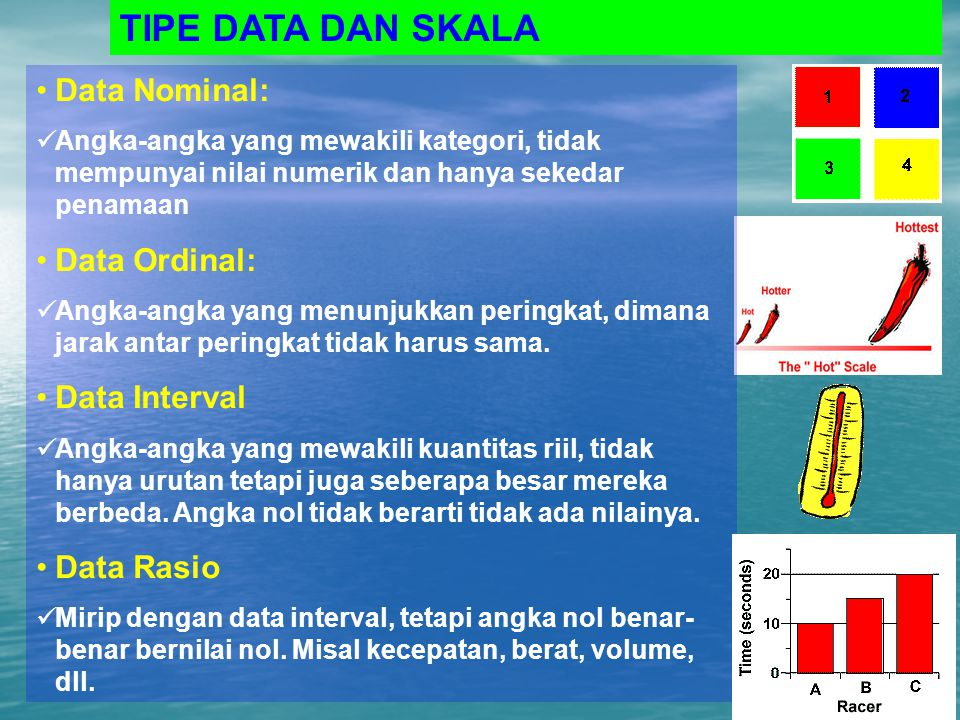 TIPE DATA DAN SKALA Data Nominal: Data Ordinal: Data Interval