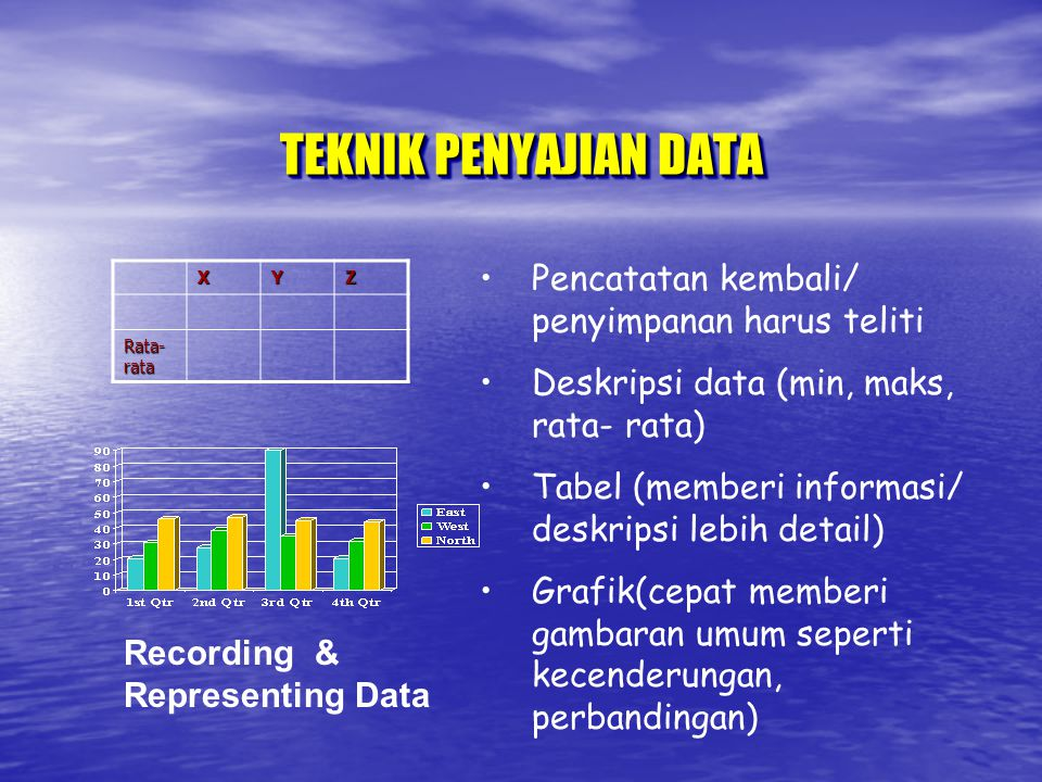 TEKNIK PENYAJIAN DATA Pencatatan kembali/ penyimpanan harus teliti