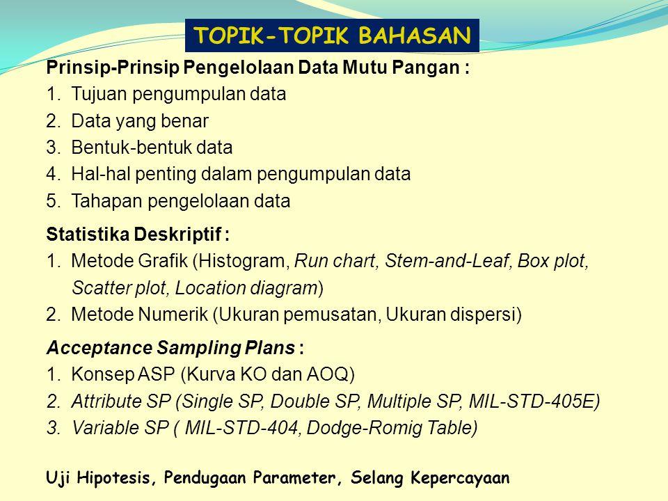 TOPIK-TOPIK BAHASAN Prinsip-Prinsip Pengelolaan Data Mutu Pangan :