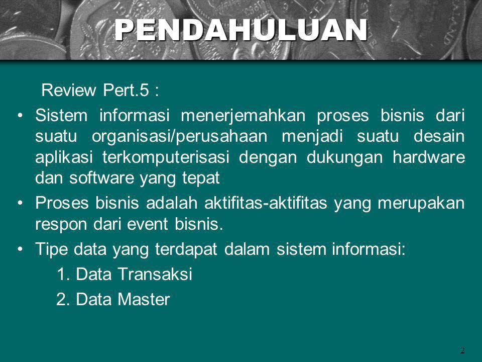 PENDAHULUAN Review Pert.5 :