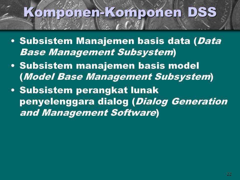 Komponen-Komponen DSS