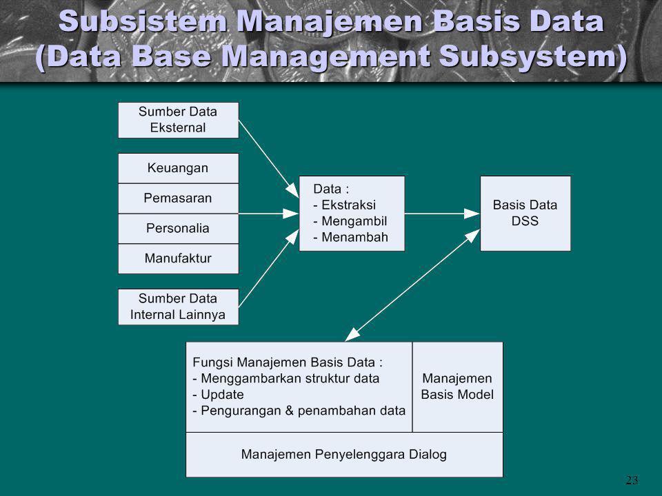 Subsistem Manajemen Basis Data (Data Base Management Subsystem)