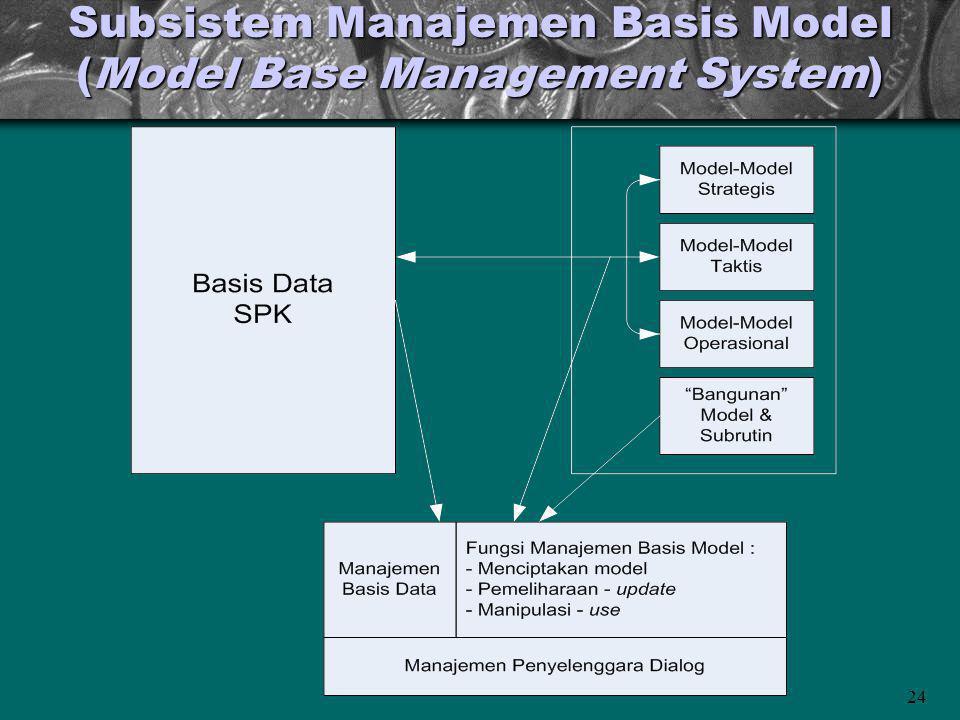 Subsistem Manajemen Basis Model (Model Base Management System)