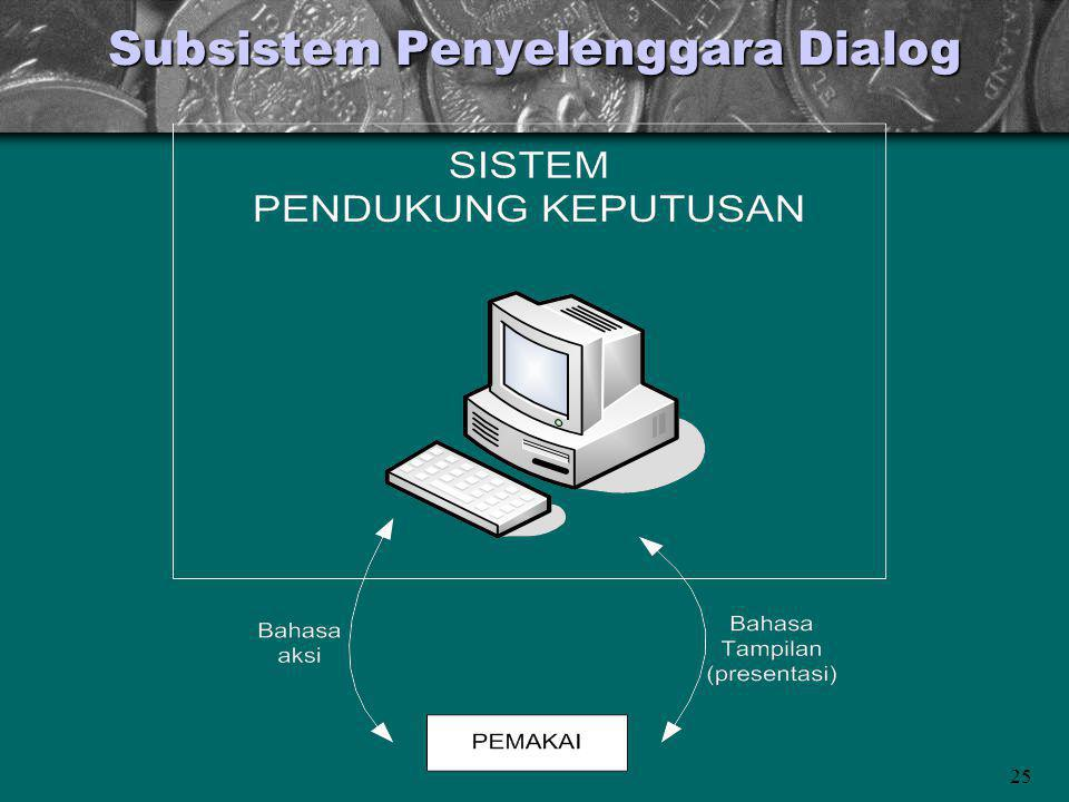 Subsistem Penyelenggara Dialog