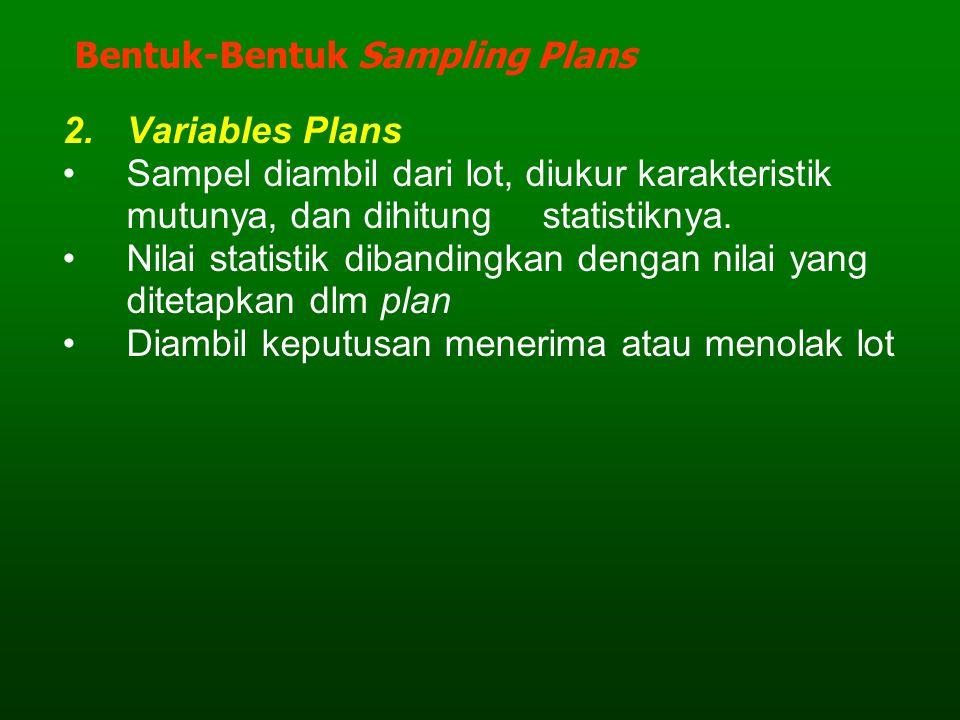 Bentuk-Bentuk Sampling Plans