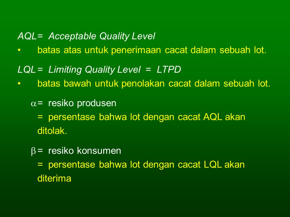 AQL = Acceptable Quality Level