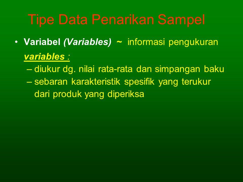 Tipe Data Penarikan Sampel