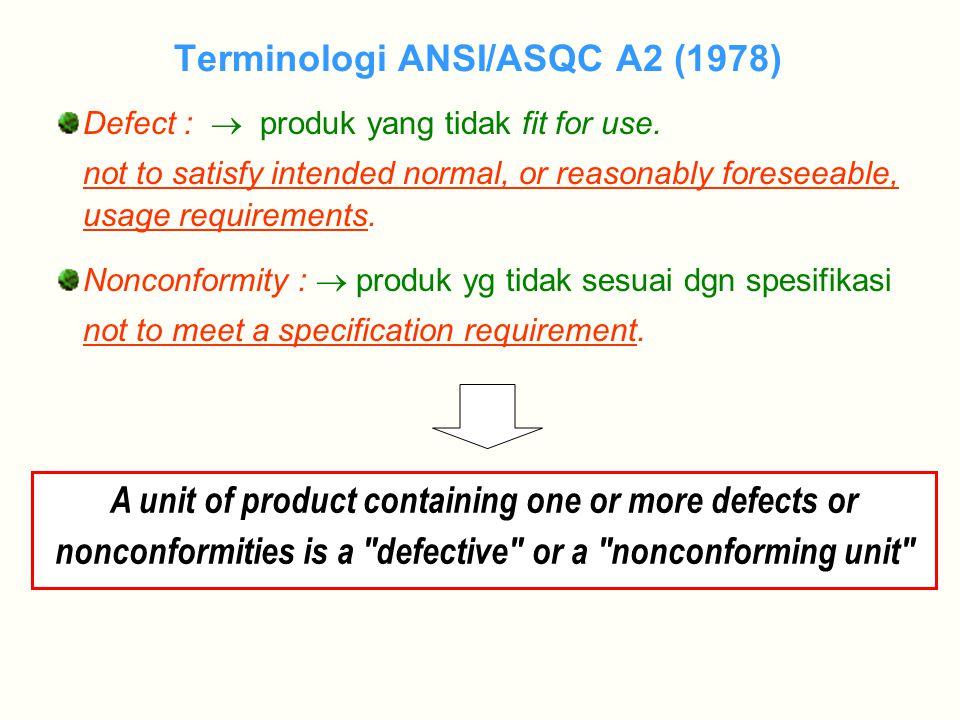 Terminologi ANSI/ASQC A2 (1978)