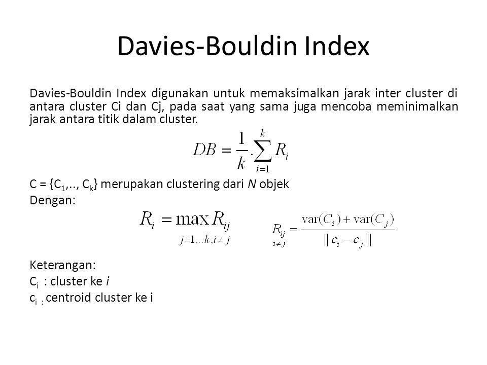 Davies-Bouldin Index