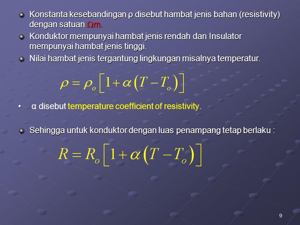 Konstanta kesebandingan ρ disebut hambat jenis bahan (resistivity) dengan satuan Wm.