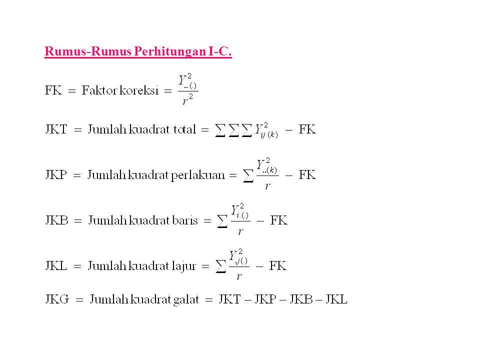 Rumus-Rumus Perhitungan I-C.